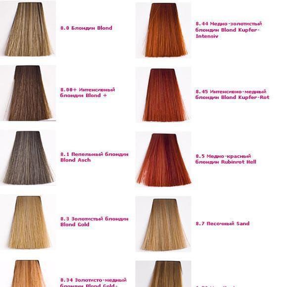 Краска для волос Кин палитра