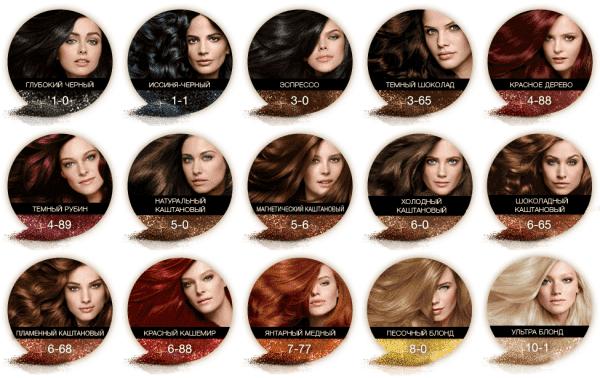 Палитра холодных оттенков красок для волос